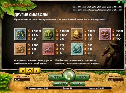 Opis symboli w automatie Gonzo's Quest