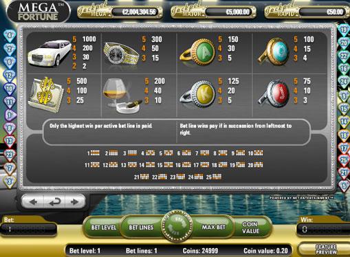 Specjalne symbole w automatie Mega Fortune na pieniądze