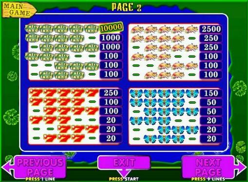 Symbole automatu do gry Fairy Land