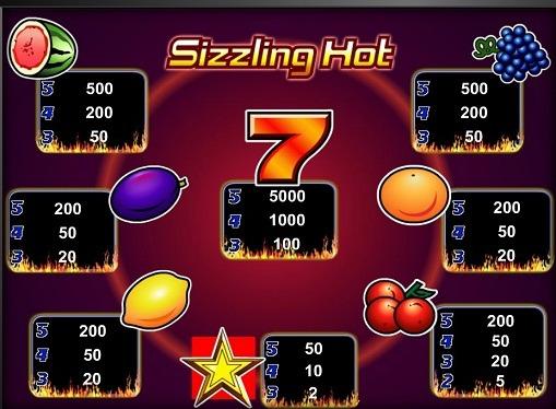 Symbole w automatach do gier Sizzling Hot