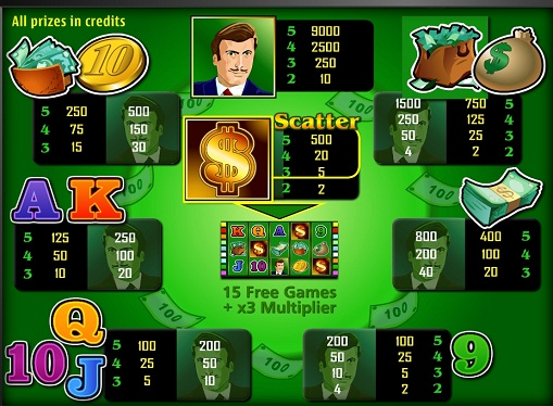 Symbole w automatach do gier The Money Game