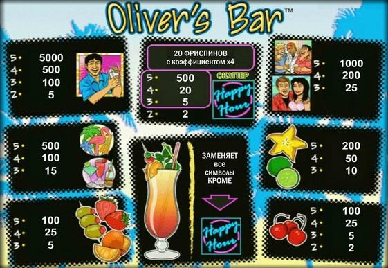Symbole w automatie Olivers Bar